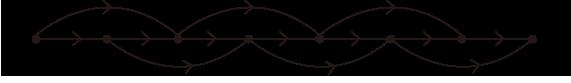 公務員数的処理KOMAROコマロ 場合の数 ドミノの式 問題2 図