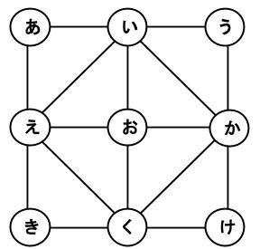 公務員数的処理KOMAROコマロ 数 魔方陣 問題4 図1