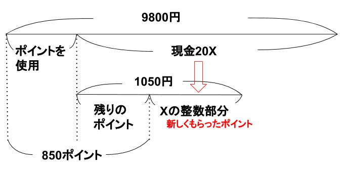 公務員数的処理KOMAROコマロ 文章題 問題8 図1