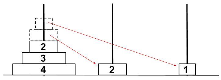 公務員数的処理KOMAROコマロ 注目問題 ハノイの塔 問題 図1