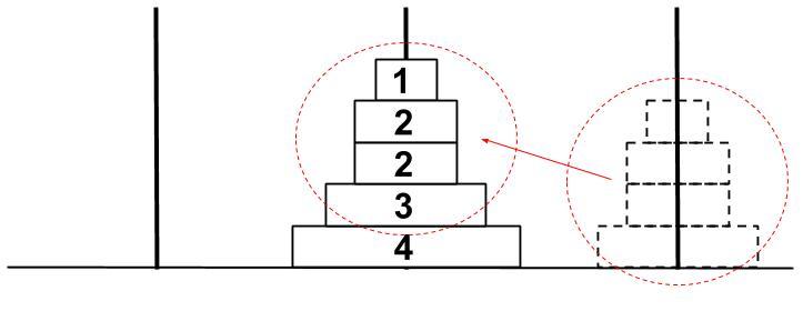 公務員数的処理KOMAROコマロ 注目問題 ハノイの塔 問題 図7