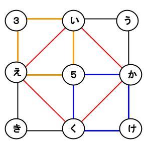 公務員数的処理KOMAROコマロ 数 魔方陣 問題4 図3
