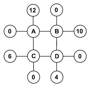 公務員数的処理KOMAROコマロ 数 魔方陣 問題5 図2