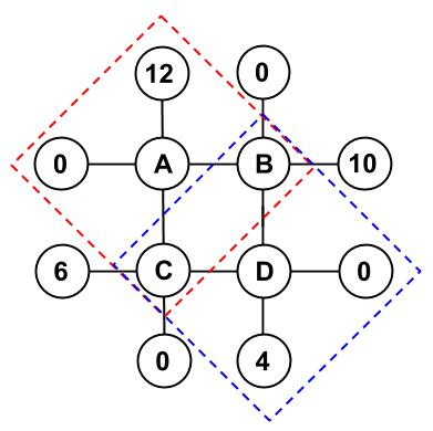 公務員数的処理KOMAROコマロ 数 魔方陣 問題5 図3