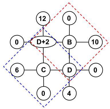 公務員数的処理KOMAROコマロ 数 魔方陣 問題5 図4