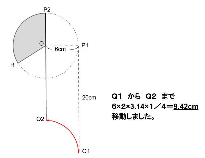 公務員数的処理KOMAROコマロ 注目 糸巻き 問題3 図3