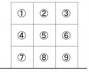 公務員数的処理KOMAROコマロ 判断推理 位置  問題1 図1
