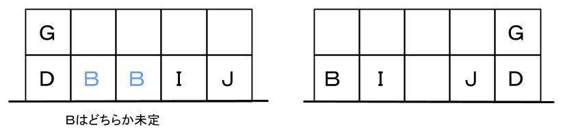 公務員数的処理KOMAROコマロ 判断推理 位置  問題2 図3