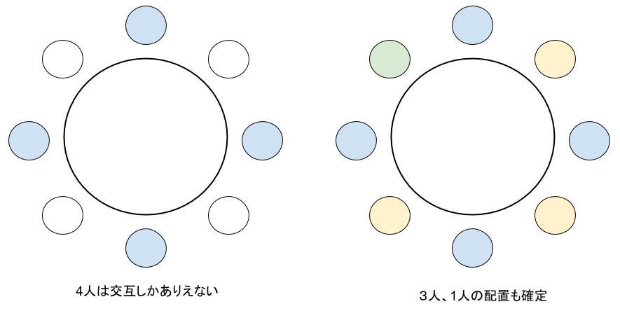 公務員数的処理KOMAROコマロ 判断推理 位置  問題3 図2