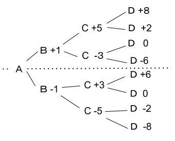 公務員数的処理KOMAROコマロ 判断推理 順序 問題2 図2