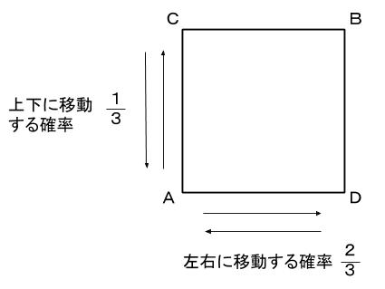 公務員数的処理KOMAROコマロ 場合の数 確率  問題6 図2