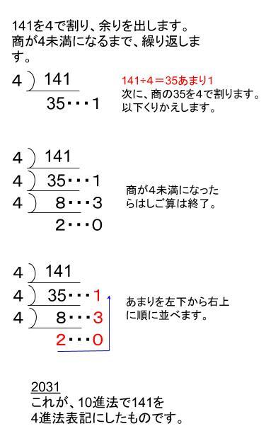 公務員数的処理KOMAROコマロ 数的処理 N進法 基礎問題2 図1