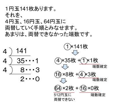 公務員数的処理KOMAROコマロ 数的処理 N進法 基礎問題2 図2