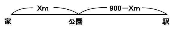 公務員数的処理KOMAROコマロ 数的推理 速さ 基礎問題1 図1