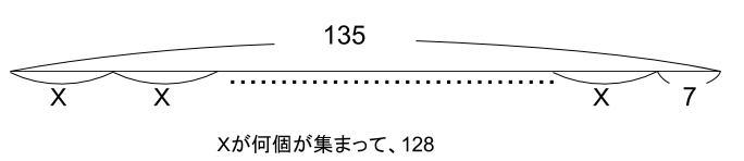 公務員数的処理KOMAROコマロ 数的推理 約数・倍数・素因数分解 基礎問題2 図1