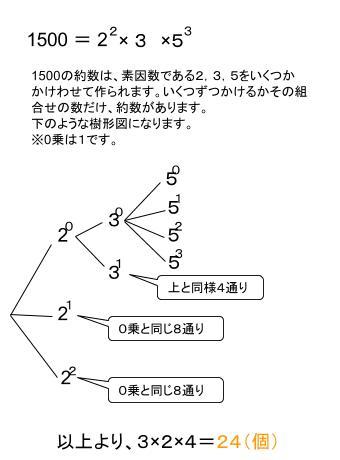 公務員数的処理KOMAROコマロ 数的推理 約数・倍数・素因数分解 基礎問題6 図1