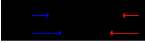 公務員数的処理 方程式 文章題 問題2 図