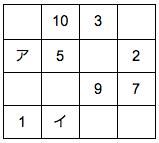 公務員数的処理KOMAROコマロ 数 魔方陣 問題2 図
