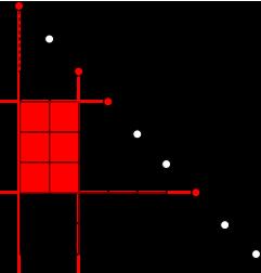 公務員数的処理KOMAROコマロ 場合の数 対応 問題3 図