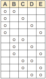 公務員数的処理KOMAROコマロ 数 和と差 問題1