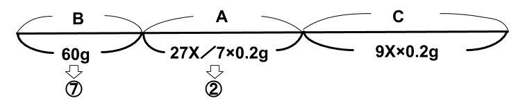 公務員数的処理KOMAROコマロ 方程式・比・割合 文章題問題5 図2