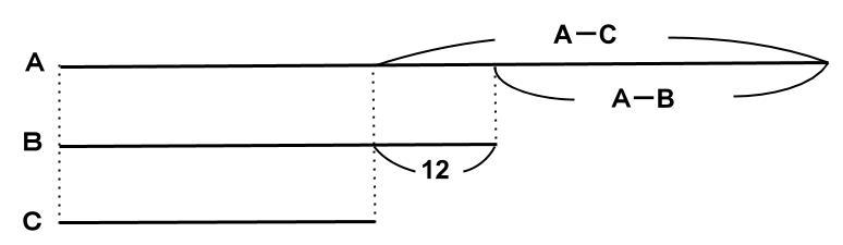 公務員数的処理KOMAROコマロ 数 和と差 問題5 図1