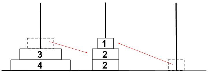 公務員数的処理KOMAROコマロ 注目問題 ハノイの塔 問題 図3