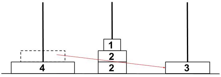 公務員数的処理KOMAROコマロ 注目問題 ハノイの塔 問題 図4