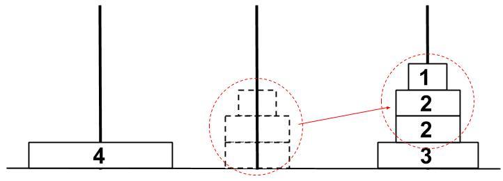 公務員数的処理KOMAROコマロ 注目問題 ハノイの塔 問題 図5