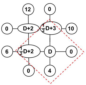 公務員数的処理KOMAROコマロ 数 魔方陣 問題5 図5