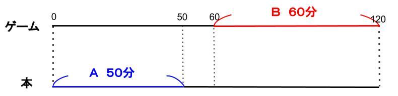 公務員数的処理KOMAROコマロ 判断推理 数量推理 問題6 図4