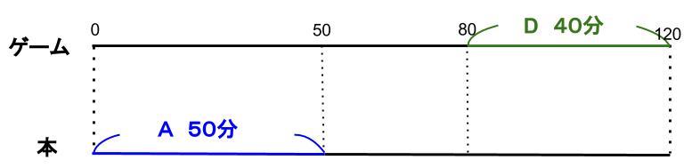 公務員数的処理KOMAROコマロ 判断推理 数量推理 問題6 図5