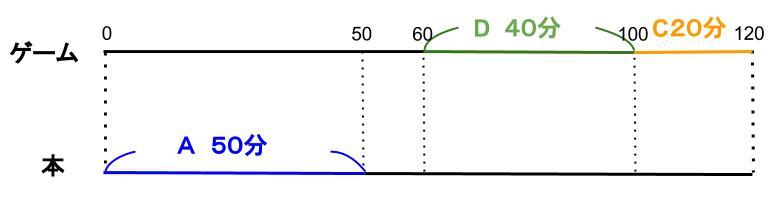 公務員数的処理KOMAROコマロ 判断推理 数量推理 問題6 図6