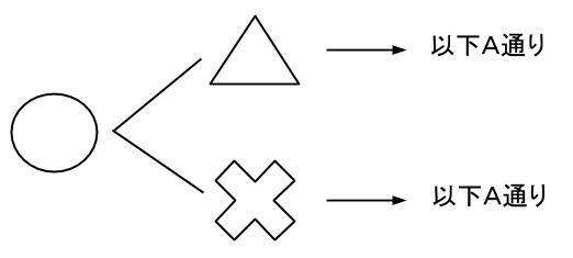 公務員数的処理KOMAROコマロ 場合の数  問題6 図1