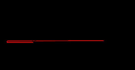 公務員数的処理KOMAROコマロ 新傾向  注目問題 楕円 図2