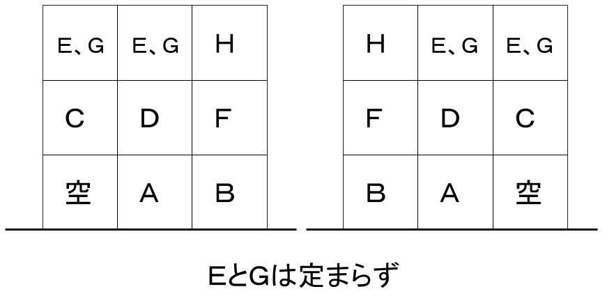 公務員数的処理KOMAROコマロ 判断推理 位置  問題1 図5