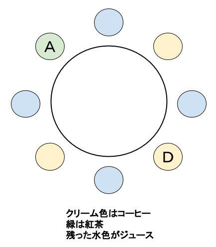 公務員数的処理KOMAROコマロ 判断推理 位置  問題3 図3