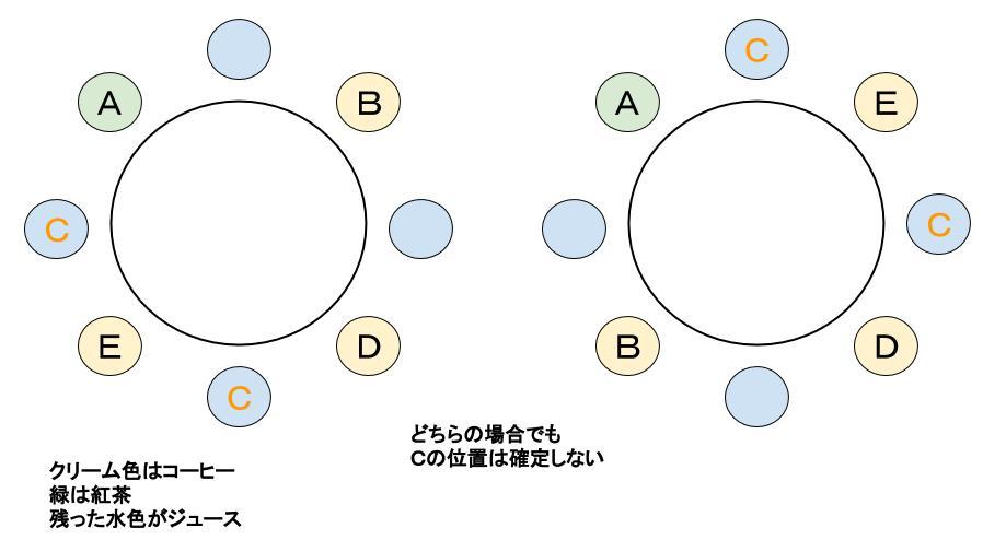 公務員数的処理KOMAROコマロ 判断推理 位置  問題3 図4