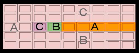 公務員数的処理KOMAROコマロ 新傾向  板チョコ 推理 図4