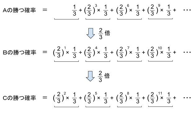 公務員数的処理KOMAROコマロ 確率 問題10 図4