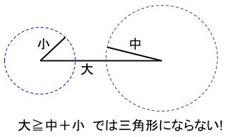公務員数的処理KOMAROコマロ 場合の数 確率 問題2 図1