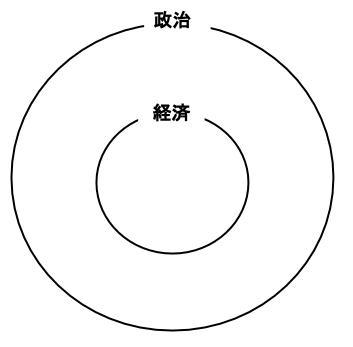 公務員数的処理KOMAROコマロ 判断推理 論理・命題  問題2 図2