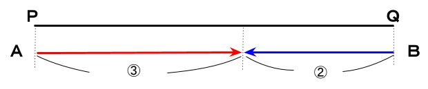 公務員数的処理KOMAROコマロ 数的推理 速さ 基礎問題3 図1