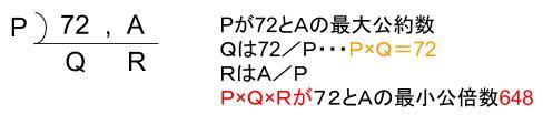 公務員数的処理KOMAROコマロ 数的推理 約数・倍数・素因数分解 基礎問題1 図1