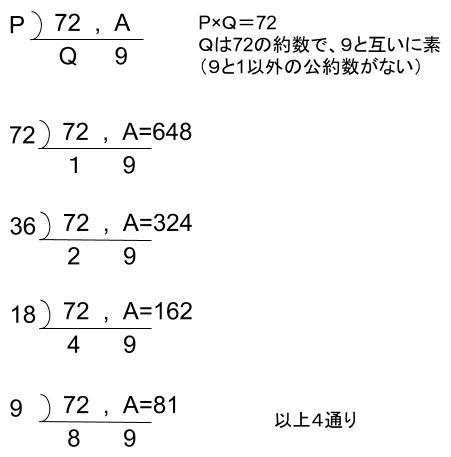 公務員数的処理KOMAROコマロ 数的推理 約数・倍数・素因数分解 基礎問題1 図2