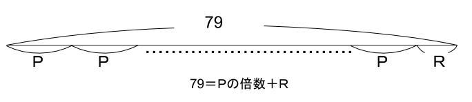 公務員数的処理KOMAROコマロ 数的推理 約数・倍数・素因数分解 基礎問題3 図1